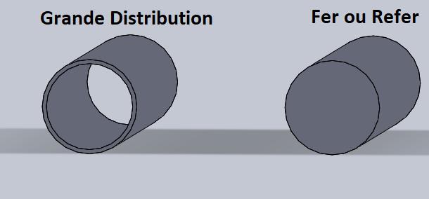 différences acier grande distribution et fer ou refer